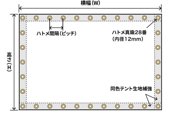 メッシュネットのサイズの測り方